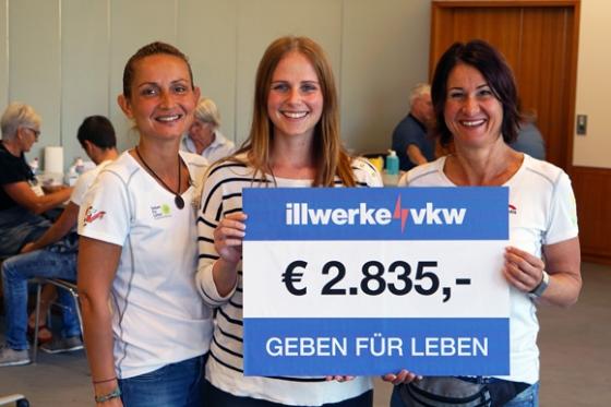 98Typisierungen und € 2.835 von der illwerke vkw AG