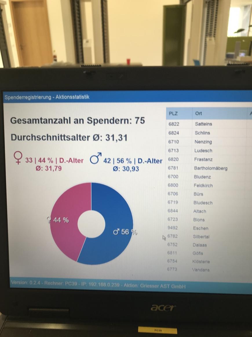 'Firmentypisierung bei Griesser AST bringt tolles Ergebnis'-Bild-5